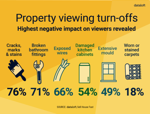 "Is your home viewing ready? Here are the top 5 property viewing ""turn off's"""