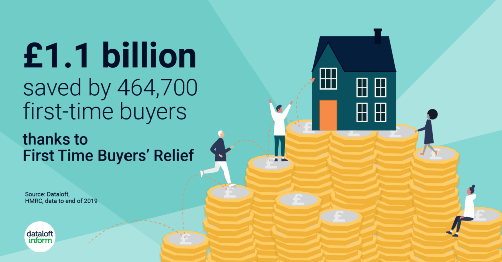 Government pledges to continue to support First Time Buyers with new initiative..